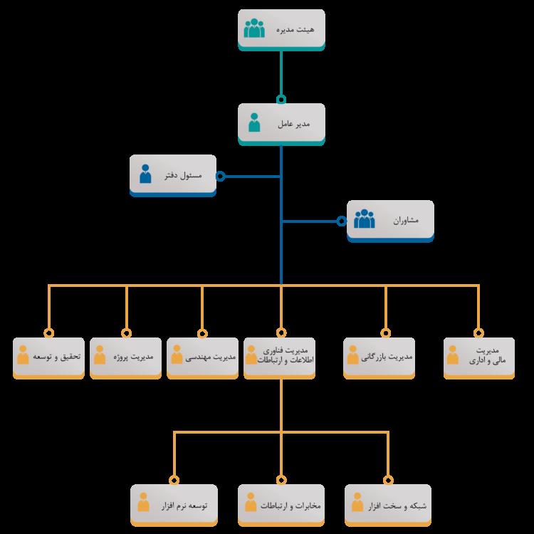 Main Bitmap-fa